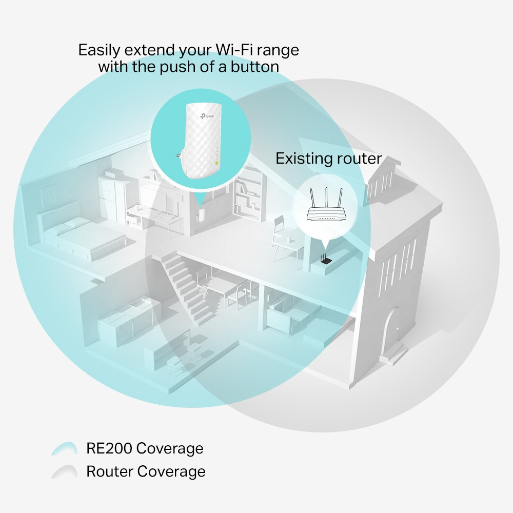RE200 Wireless network extender (802.11 b/g/n/ac, dual band)