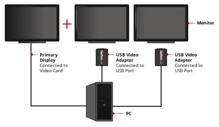 USB naar VGA External video adapter (1920 x 1200)