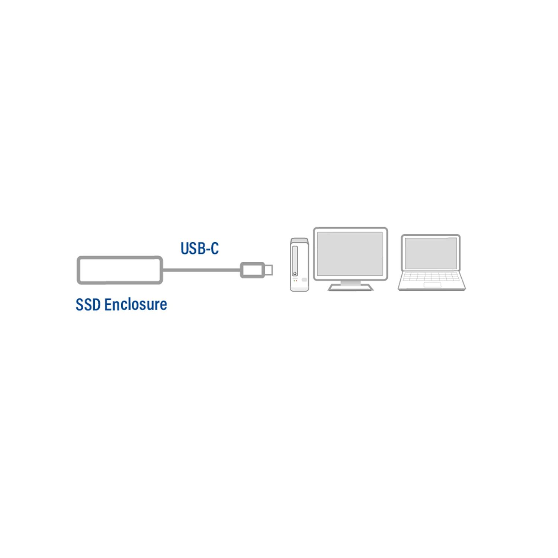 AC7090 M.2 NVMe USB-C SSD Enclosure (grijs)